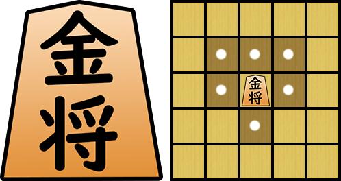 Shogi: Generale Oro