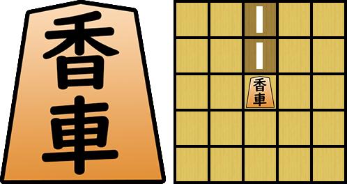 Shogi: Lancia