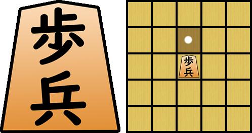 Shogi: Pedone