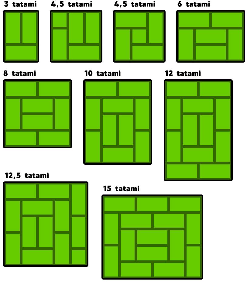 Tatami posizioni
